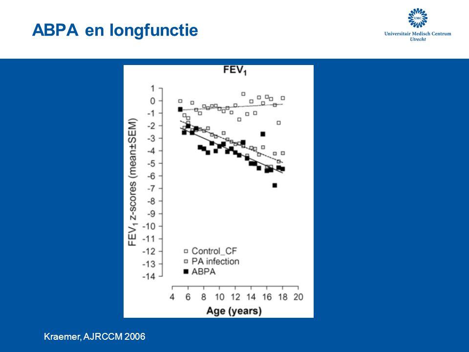 Methode cross-sectioneel 2007, n=271 exclusie longtransplantatie ABPA geen longfunctie logistische regressie kolonisatie A.