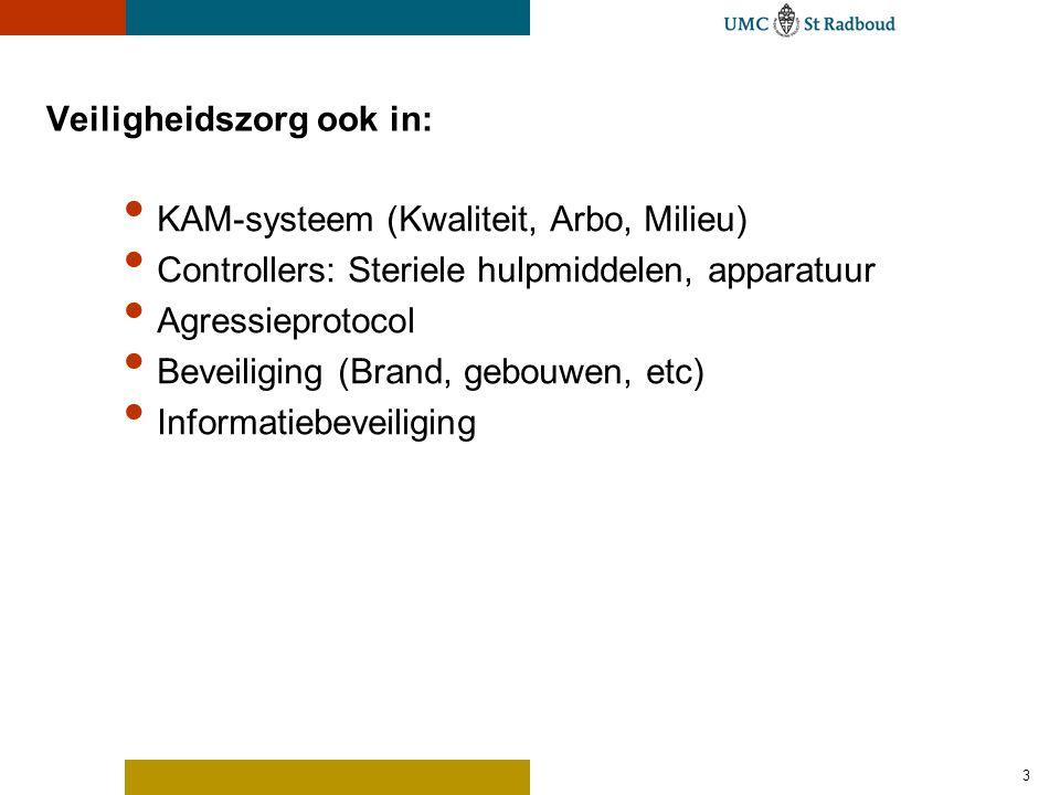 3 Veiligheidszorg ook in: KAM-systeem (Kwaliteit, Arbo, Milieu) Controllers: Steriele hulpmiddelen, apparatuur Agressieprotocol Beveiliging (Brand, ge