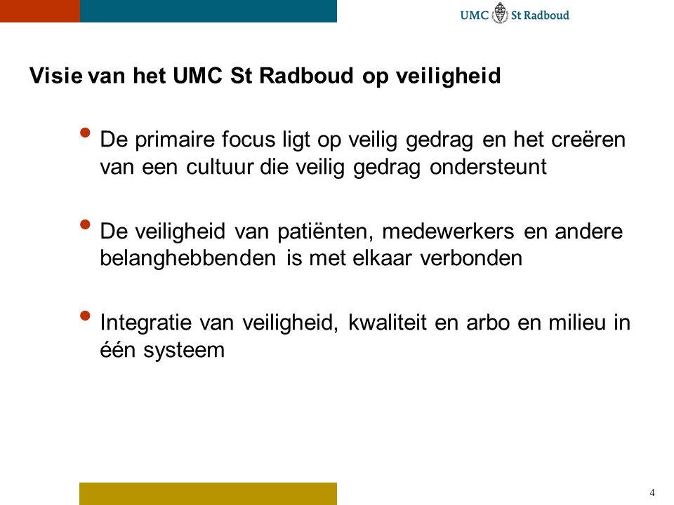4 Visie van het UMC St Radboud op veiligheid De primaire focus ligt op veilig gedrag en het creëren van een cultuur die veilig gedrag ondersteunt De v