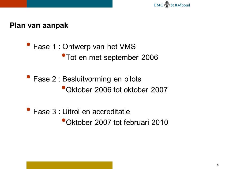 5 Plan van aanpak Fase 1 : Ontwerp van het VMS Tot en met september 2006 Fase 2 : Besluitvorming en pilots Oktober 2006 tot oktober 2007 Fase 3 : Uitr