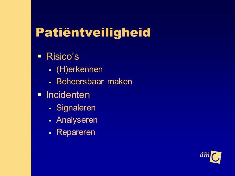 Patiëntveiligheid  Risico's  (H)erkennen  Beheersbaar maken  Incidenten  Signaleren  Analyseren  Repareren
