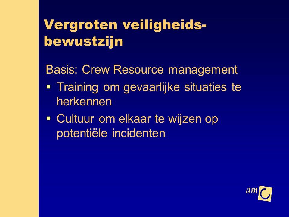 Vergroten veiligheids- bewustzijn Basis: Crew Resource management  Training om gevaarlijke situaties te herkennen  Cultuur om elkaar te wijzen op po