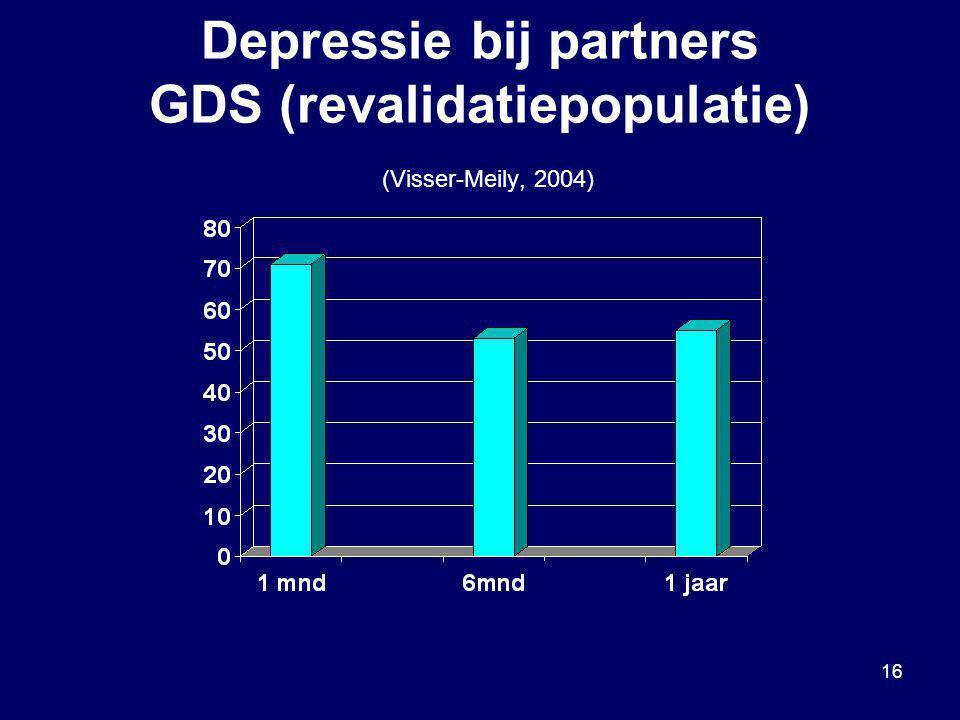 16 Depressie bij partners GDS (revalidatiepopulatie) (Visser-Meily, 2004)