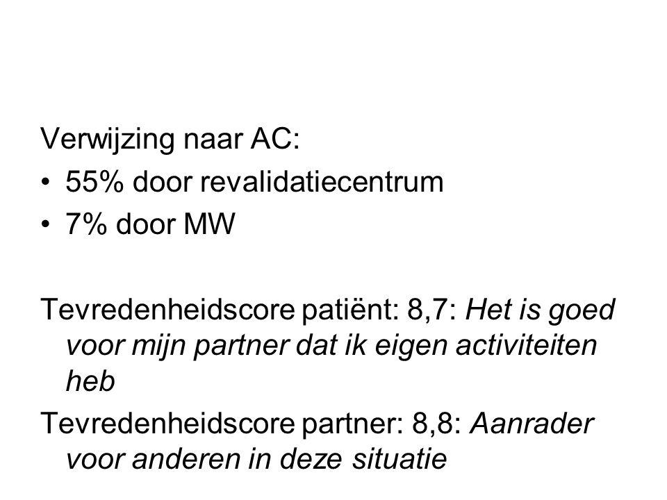 Verwijzing naar AC: 55% door revalidatiecentrum 7% door MW Tevredenheidscore patiënt: 8,7: Het is goed voor mijn partner dat ik eigen activiteiten heb Tevredenheidscore partner: 8,8: Aanrader voor anderen in deze situatie