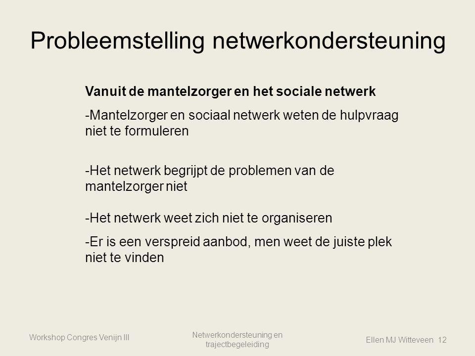 Probleemstelling netwerkondersteuning Workshop Congres Venijn III Netwerkondersteuning en trajectbegeleiding Ellen MJ Witteveen 12 Vanuit de mantelzor