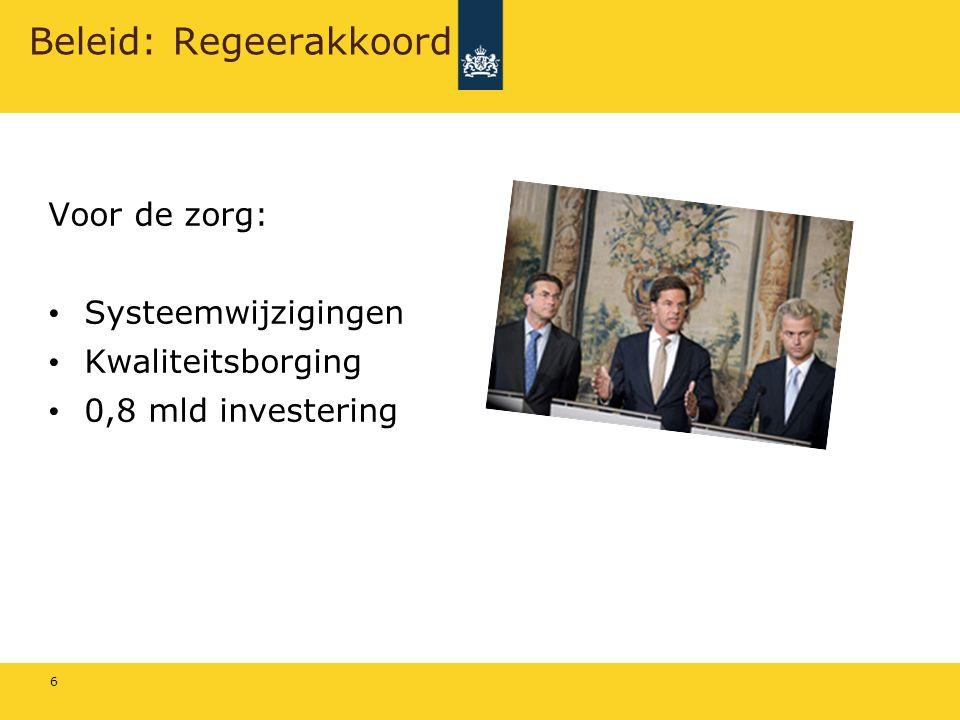 6 Beleid: Regeerakkoord Voor de zorg: Systeemwijzigingen Kwaliteitsborging 0,8 mld investering