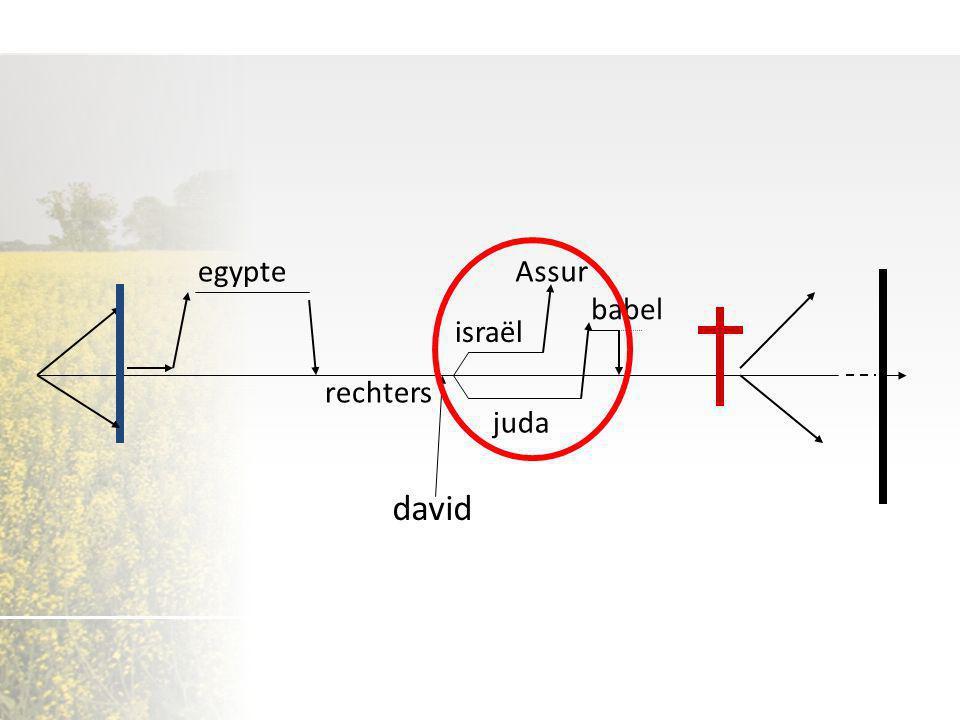 rechters david israël juda egypteAssur babel