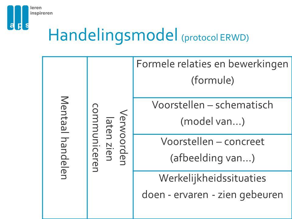 Handelingsmodel (protocol ERWD) Mentaal handelen Verwoorden laten zien communiceren Formele relaties en bewerkingen (formule) Voorstellen – schematisc