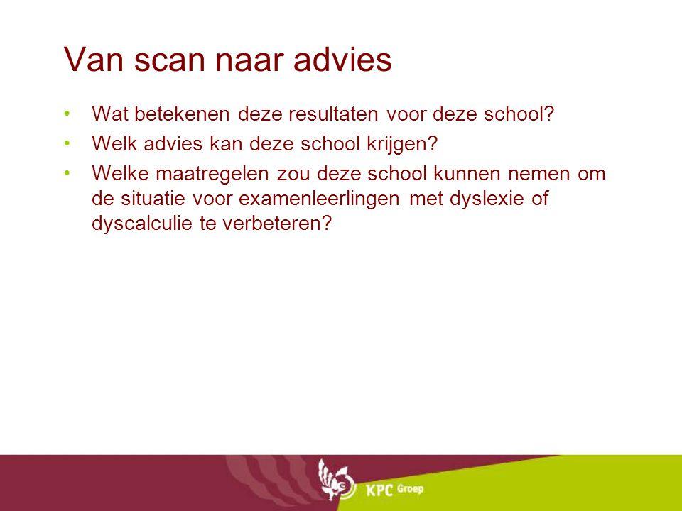 Van scan naar advies Wat betekenen deze resultaten voor deze school? Welk advies kan deze school krijgen? Welke maatregelen zou deze school kunnen nem