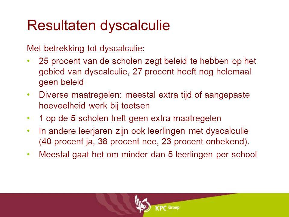 Resultaten dyscalculie Met betrekking tot dyscalculie: 25 procent van de scholen zegt beleid te hebben op het gebied van dyscalculie, 27 procent heeft
