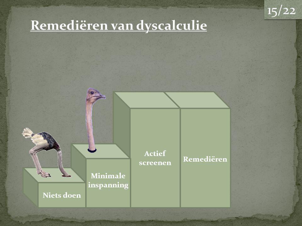 Actief screenen Niets doen Minimale inspanning Remediëren Remediëren van dyscalculie 15/22