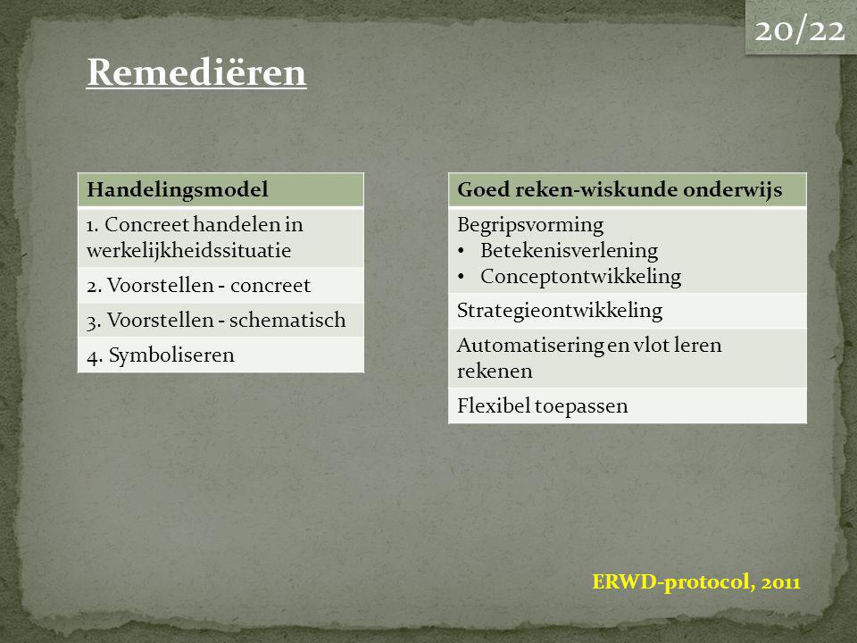 Remediëren 20/22 ERWD-protocol, 2011 Handelingsmodel 1.