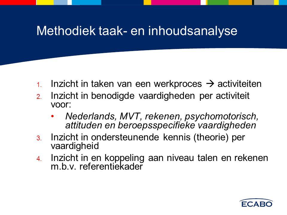 Methodiek taak- en inhoudsanalyse 1. Inzicht in taken van een werkproces  activiteiten 2. Inzicht in benodigde vaardigheden per activiteit voor: Nede