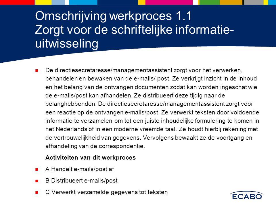 Omschrijving werkproces 1.1 Zorgt voor de schriftelijke informatie- uitwisseling De directiesecretaresse/managementassistent zorgt voor het verwerken,