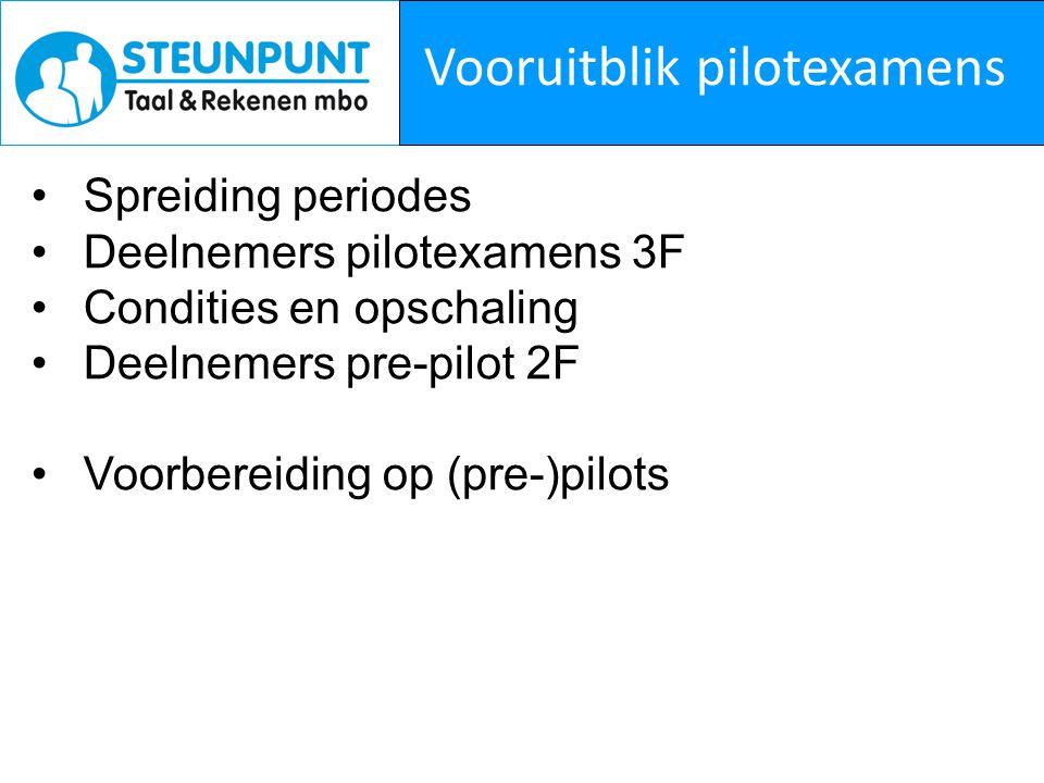 Vooruitblik pilotexamens Spreiding periodes Deelnemers pilotexamens 3F Condities en opschaling Deelnemers pre-pilot 2F Voorbereiding op (pre-)pilots