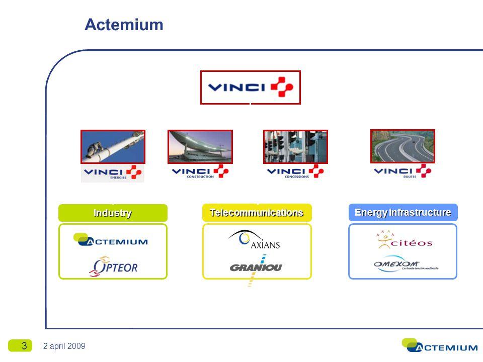 4 Actemium