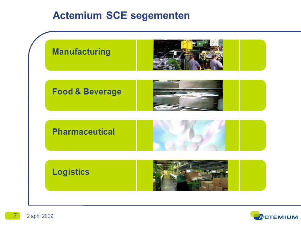 Actemium SCE segementen Manufacturing Food & Beverage PharmaceuticalLogistics 7 2 april 2009