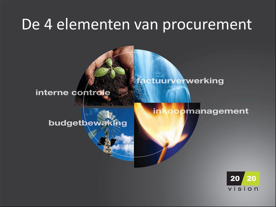 De 4 elementen De 4 elementen van procurement