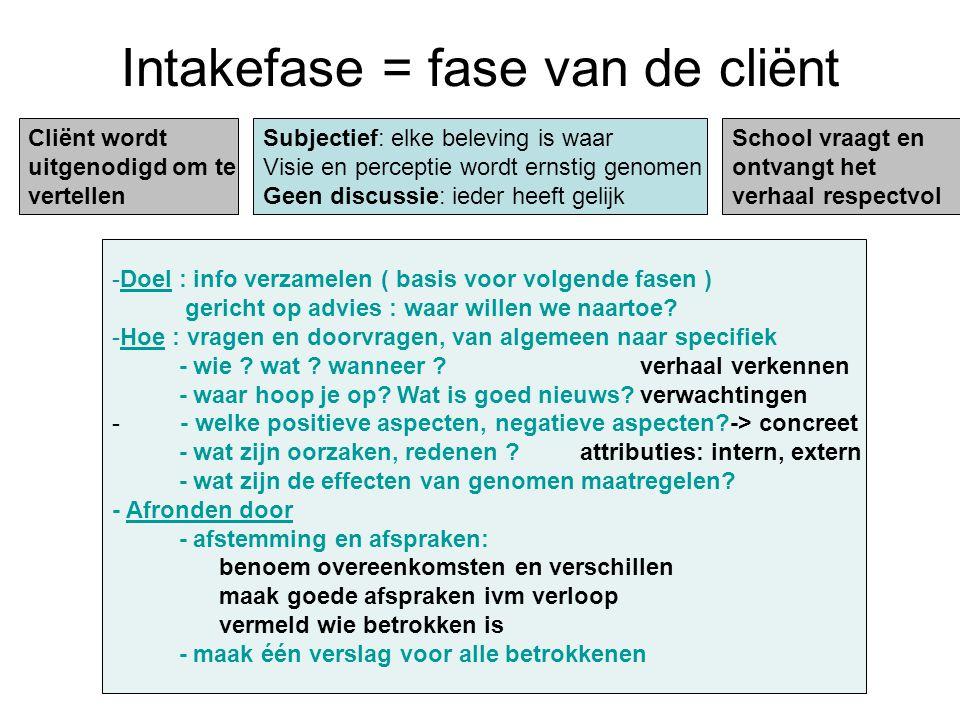 Tweede lijnszorg Kind met een nood Leerkracht handelt vastlopen Aanmelden in zorgteam : opstarten van zorgtraject intake strategie onderzoek indicerin