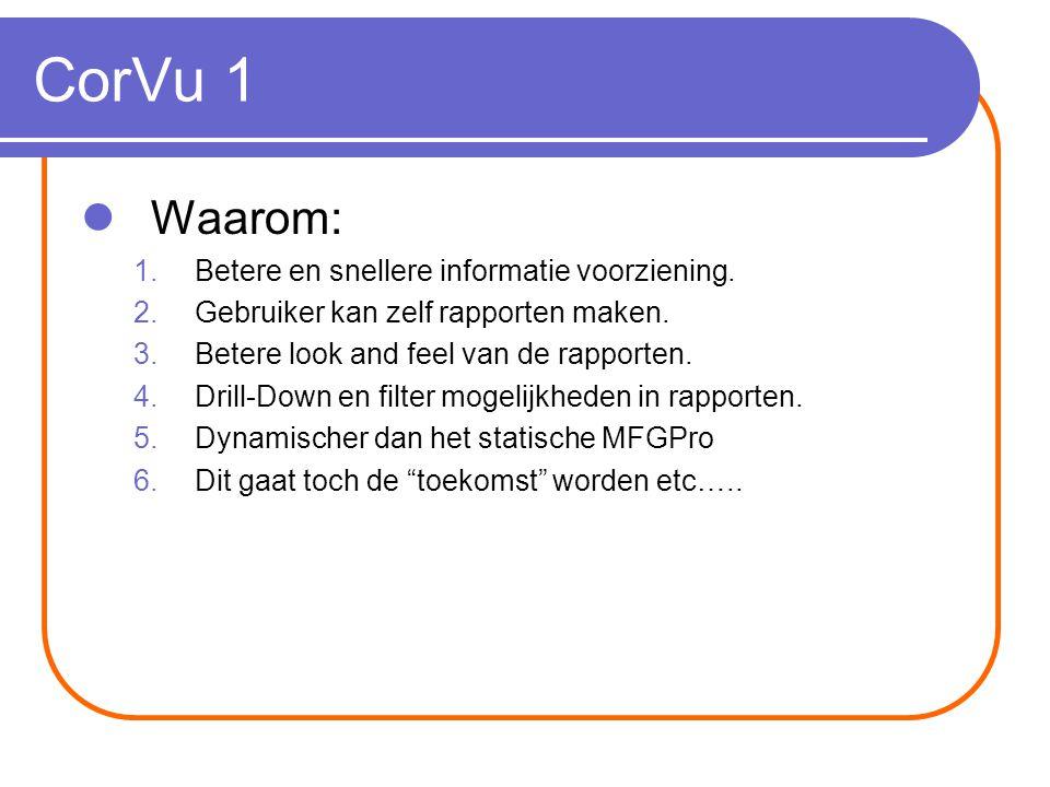 CorVu 1 Waarom: 1.Betere en snellere informatie voorziening.