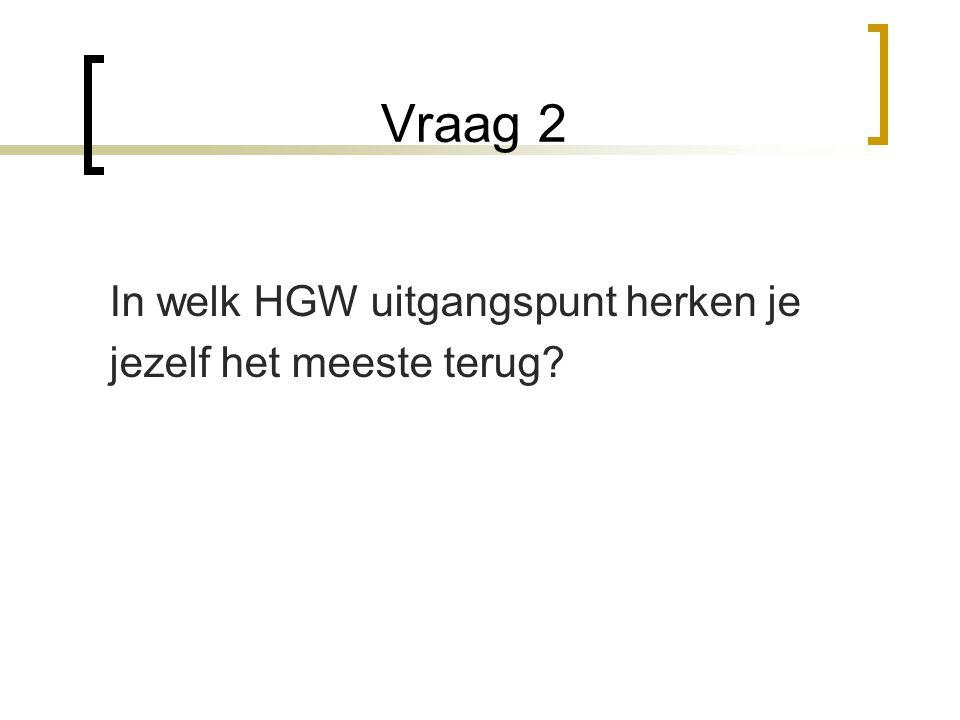 Vraag 2 In welk HGW uitgangspunt herken je jezelf het meeste terug?