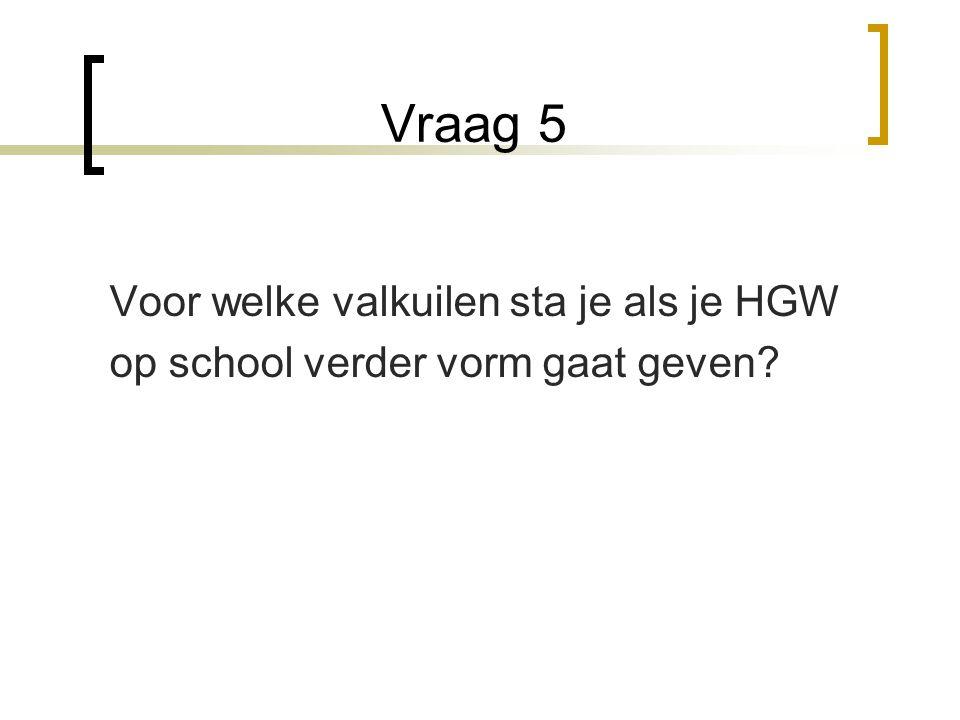 Vraag 5 Voor welke valkuilen sta je als je HGW op school verder vorm gaat geven?