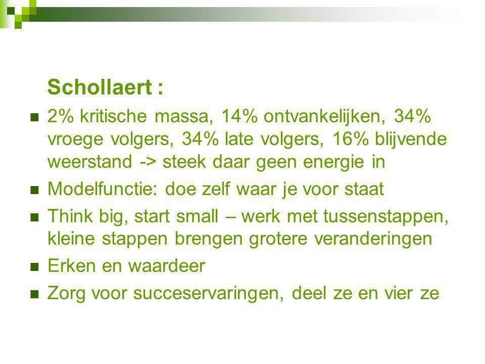 Schollaert : 2% kritische massa, 14% ontvankelijken, 34% vroege volgers, 34% late volgers, 16% blijvende weerstand -> steek daar geen energie in Model