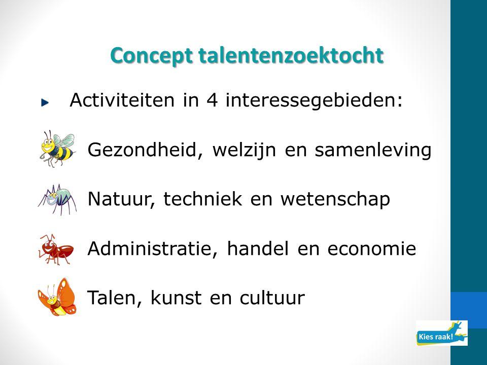 Concept talentenzoektocht Activiteiten in 4 interessegebieden: Gezondheid, welzijn en samenleving Natuur, techniek en wetenschap Administratie, handel en economie Talen, kunst en cultuur