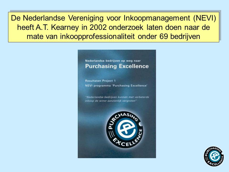 De Nederlandse Vereniging voor Inkoopmanagement (NEVI) heeft A.T. Kearney in 2002 onderzoek laten doen naar de mate van inkoopprofessionaliteit onder