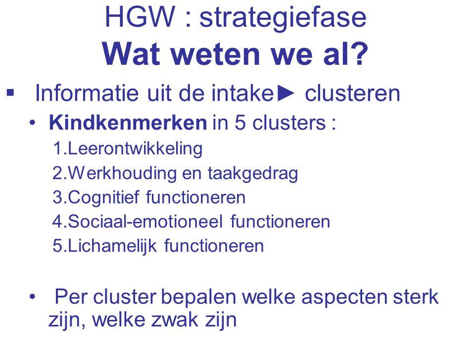 HGW : strategiefase Wat weten we al.