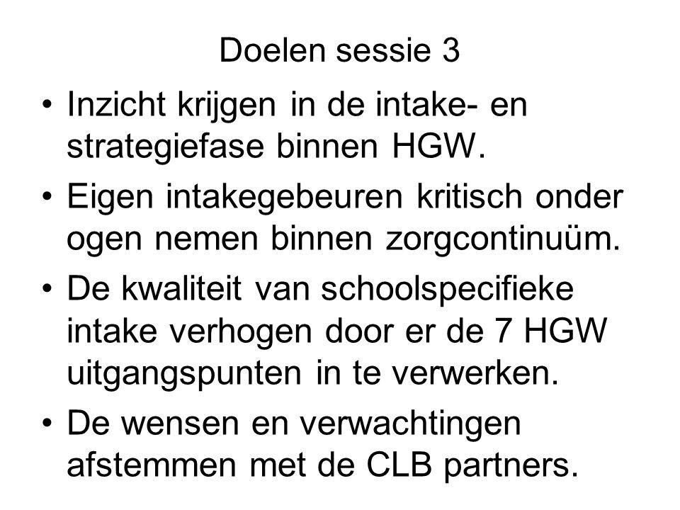Doelen sessie 3 Inzicht krijgen in de intake- en strategiefase binnen HGW.