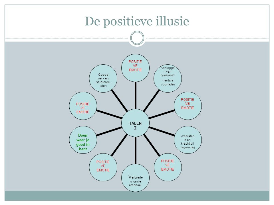 De positieve illusie TALENT POSITIEVE EMOTIE Aanleggen van fysieke en mentale voorraden POSITIEVE EMOTIE Weerstand en kracht bij tegenslag POSITIEVE E