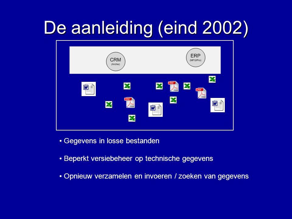 De aanleiding (eind 2002) Gegevens in losse bestanden Beperkt versiebeheer op technische gegevens Opnieuw verzamelen en invoeren / zoeken van gegevens