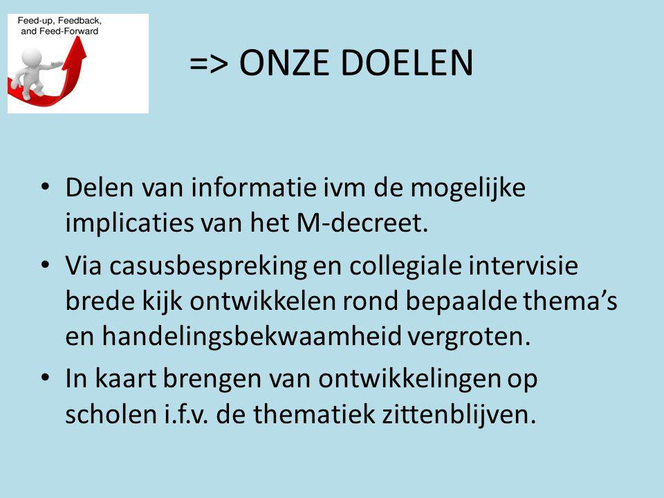 => ONZE DOELEN Delen van informatie ivm de mogelijke implicaties van het M-decreet.
