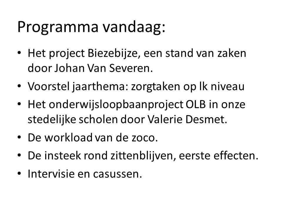 Programma vandaag: Het project Biezebijze, een stand van zaken door Johan Van Severen.