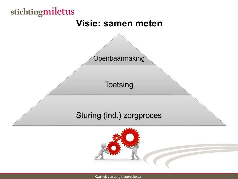 Kwaliteit van zorg bespreekbaar Ontwikkelen en meten Stichting Miletus streeft naar optimalisatie van de vragenlijst.