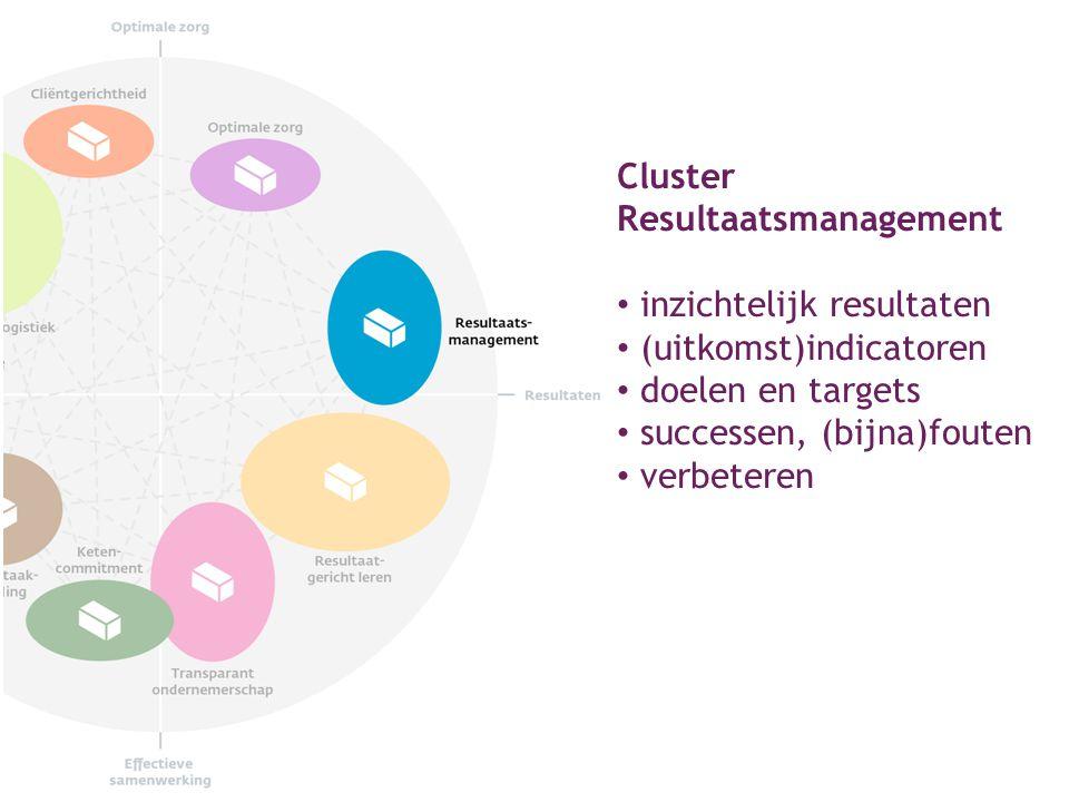 Cluster Resultaatsmanagement inzichtelijk resultaten (uitkomst)indicatoren doelen en targets successen, (bijna)fouten verbeteren
