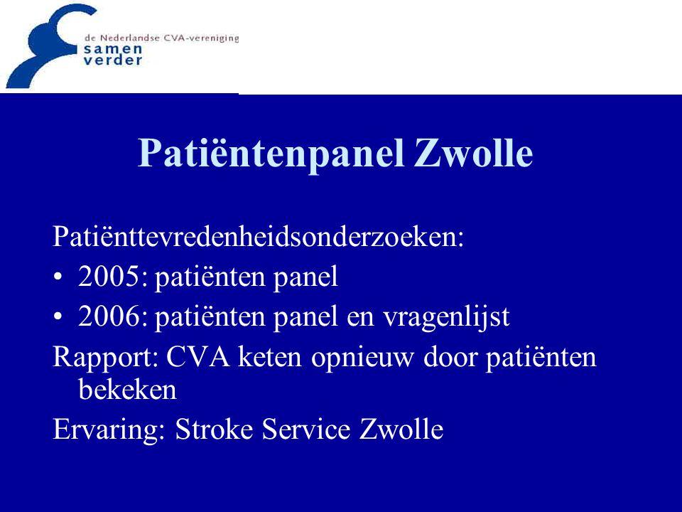 Patiëntenpanel Zwolle Patiënttevredenheidsonderzoeken: 2005: patiënten panel 2006: patiënten panel en vragenlijst Rapport: CVA keten opnieuw door pati