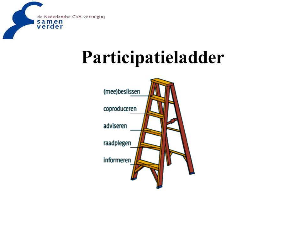 Keuze instrument Afhankelijk van doel, participatieniveau, fase verbeterproject, beschikbare tijd, financiën: Voor je kiest: checklist & beslisschema toolbox Patiëntenparticipatie: continu proces!