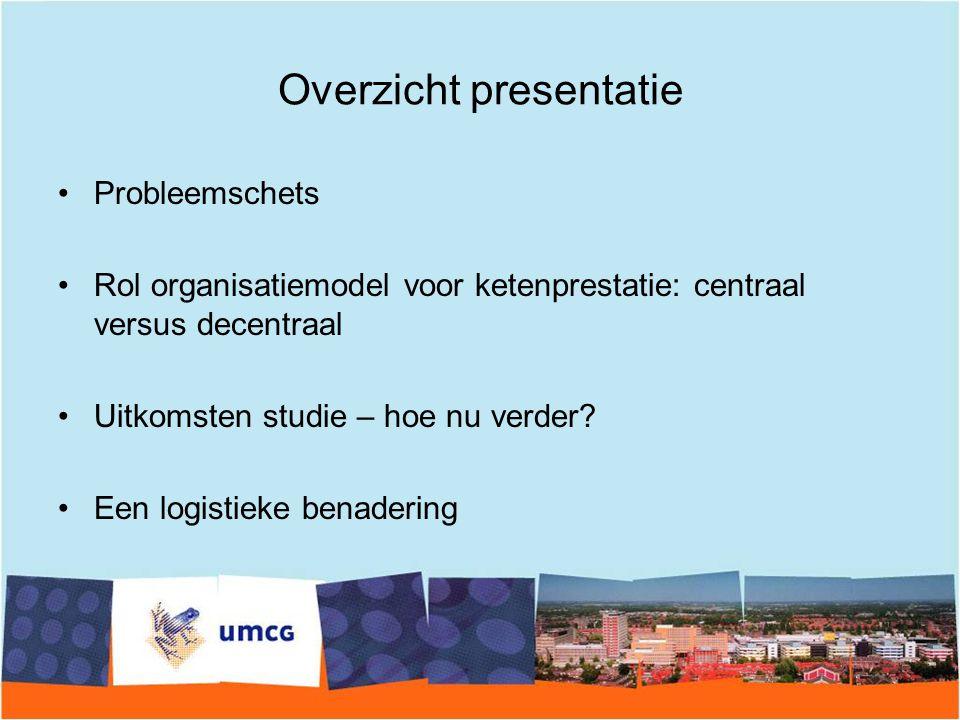 Overzicht presentatie Probleemschets Rol organisatiemodel voor ketenprestatie: centraal versus decentraal Uitkomsten studie – hoe nu verder.