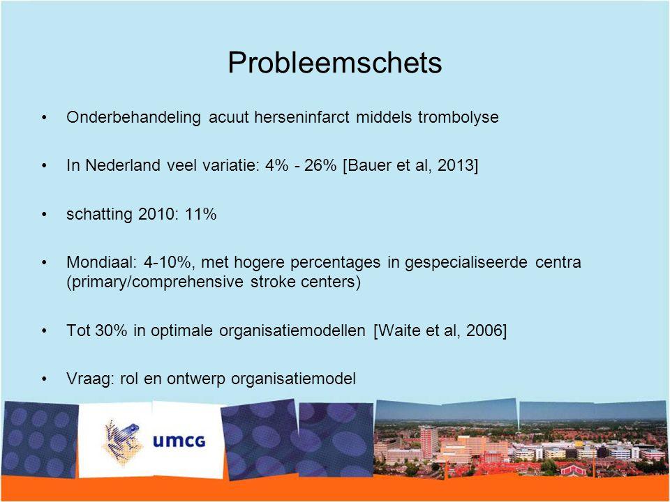 Probleemschets Onderbehandeling acuut herseninfarct middels trombolyse In Nederland veel variatie: 4% - 26% [Bauer et al, 2013] schatting 2010: 11% Mondiaal: 4-10%, met hogere percentages in gespecialiseerde centra (primary/comprehensive stroke centers) Tot 30% in optimale organisatiemodellen [Waite et al, 2006] Vraag: rol en ontwerp organisatiemodel