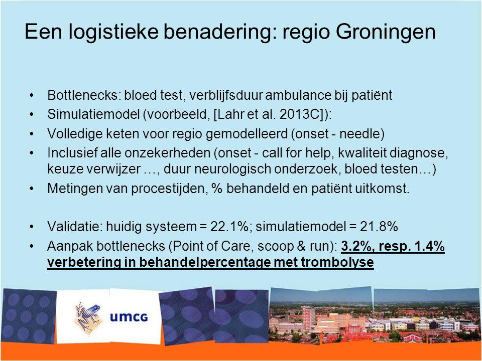 Een logistieke benadering: regio Groningen Bottlenecks: bloed test, verblijfsduur ambulance bij patiënt Simulatiemodel (voorbeeld, [Lahr et al.