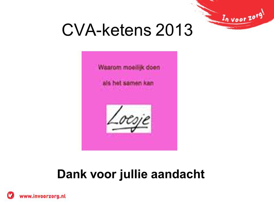 CVA-ketens 2013 Dank voor jullie aandacht