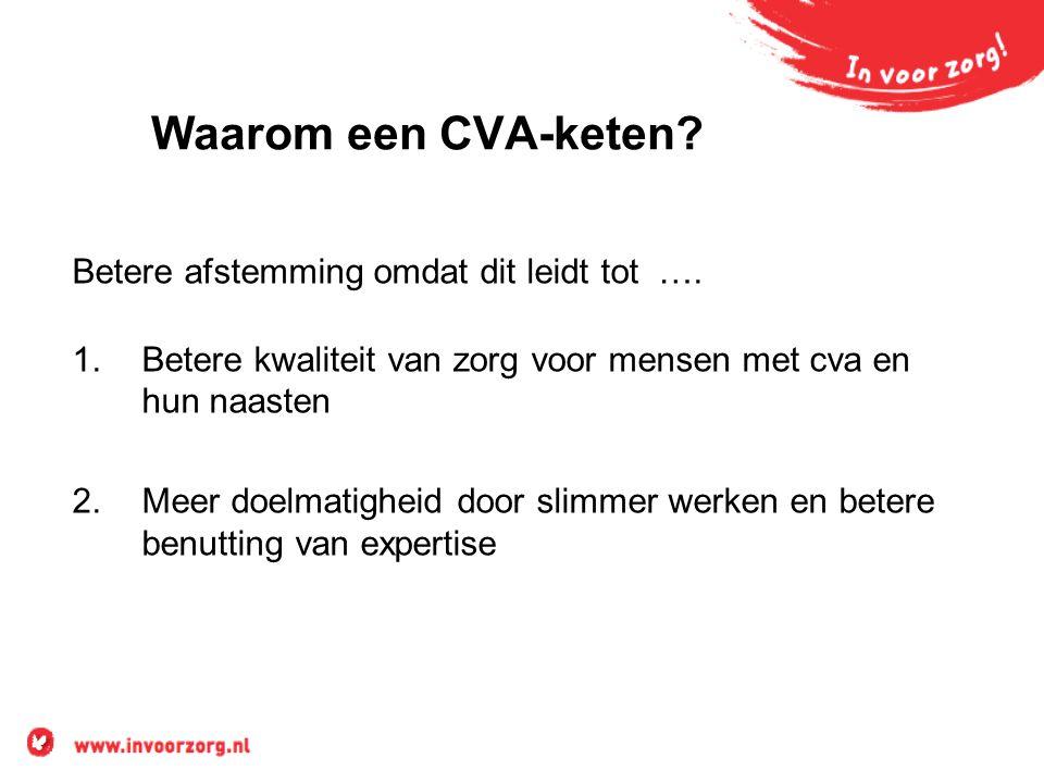 Waarom een CVA-keten? Betere afstemming omdat dit leidt tot …. 1.Betere kwaliteit van zorg voor mensen met cva en hun naasten 2. Meer doelmatigheid do