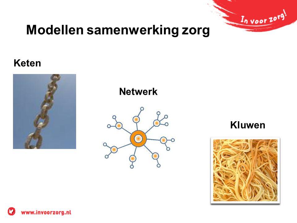 Modellen samenwerking zorg Keten Netwerk Kluwen