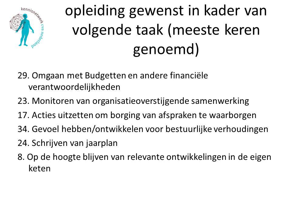 opleiding gewenst in kader van volgende taak (meeste keren genoemd) 29. Omgaan met Budgetten en andere financiële verantwoordelijkheden 23. Monitoren