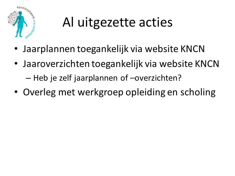 Al uitgezette acties Jaarplannen toegankelijk via website KNCN Jaaroverzichten toegankelijk via website KNCN – Heb je zelf jaarplannen of –overzichten