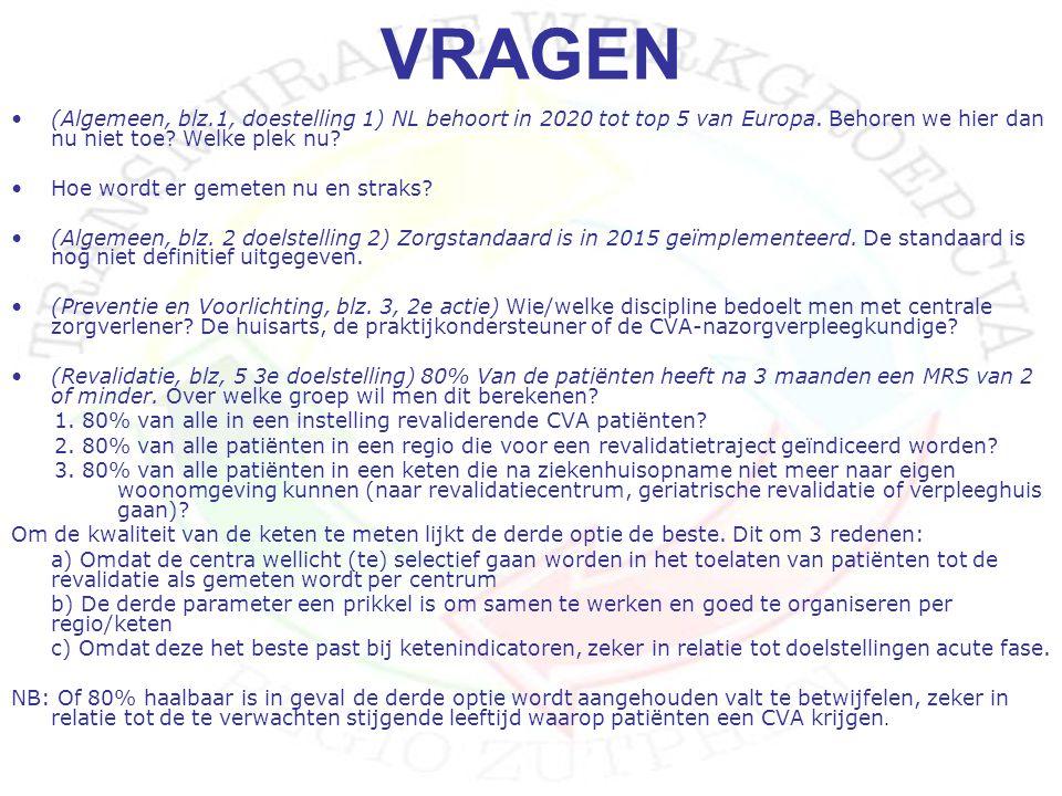 VRAGEN (Algemeen, blz.1, doestelling 1) NL behoort in 2020 tot top 5 van Europa.