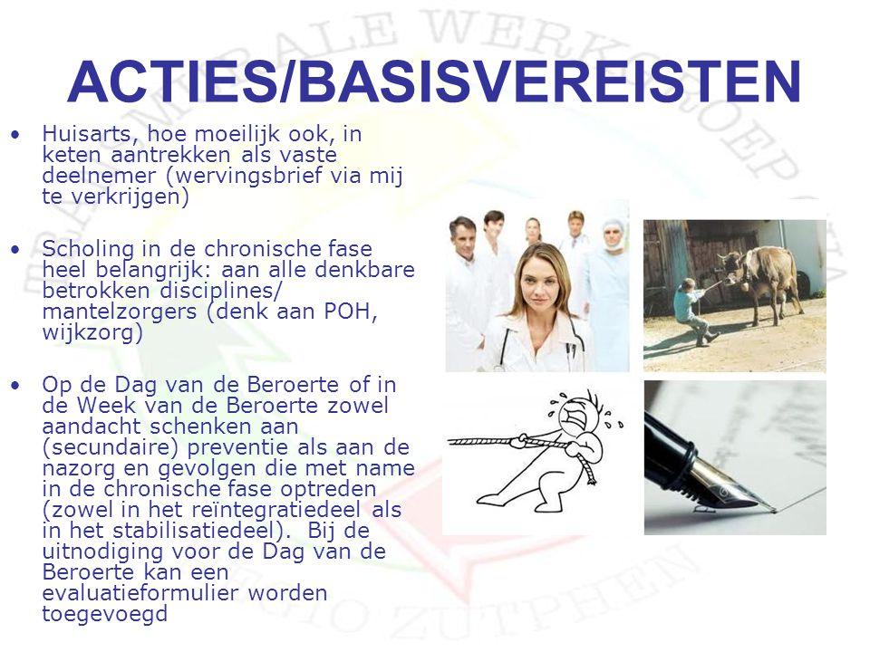 ACTIES/BASISVEREISTEN Huisarts, hoe moeilijk ook, in keten aantrekken als vaste deelnemer (wervingsbrief via mij te verkrijgen) Scholing in de chronis
