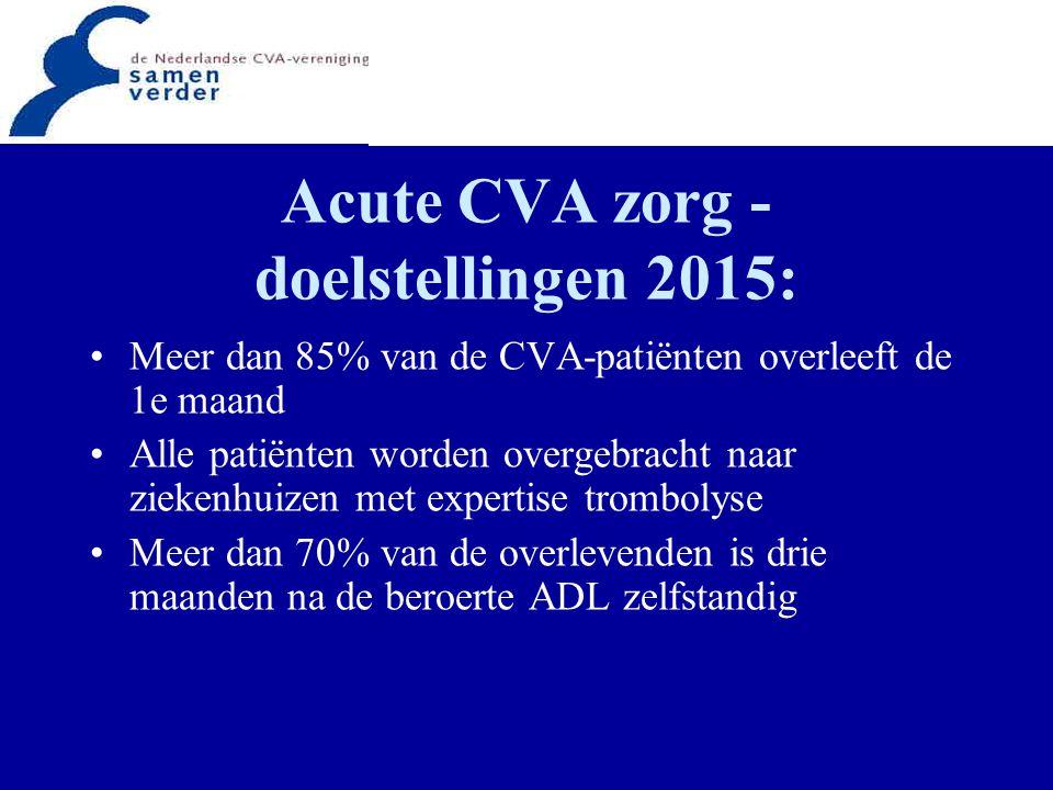 Acute CVA zorg - doelstellingen 2015: Meer dan 85% van de CVA-patiënten overleeft de 1e maand Alle patiënten worden overgebracht naar ziekenhuizen met expertise trombolyse Meer dan 70% van de overlevenden is drie maanden na de beroerte ADL zelfstandig